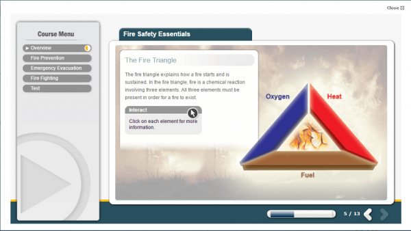 A screenshot of the Fire Safety Essentials course showing the three ways in which a fire can start
