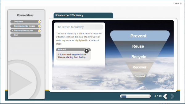 A screenshot of the Resource Efficiency course highlighting the waste hierarchy