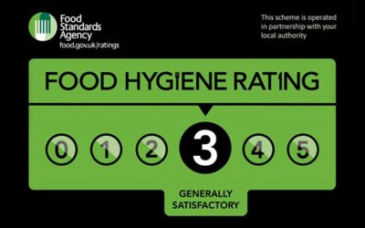 What are food hygiene ratings?