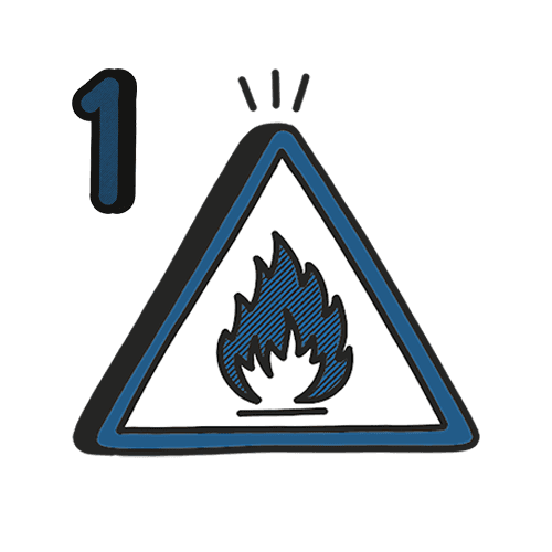 A blue, white, black and clear illustration of a fire safety sign with the number '1' in the top left