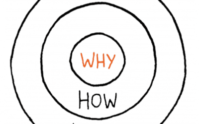 Jewson, Simon Sinek and Me – my story so far how it led to my 'Why'