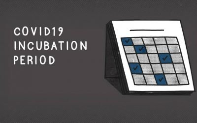 How long is the incubation period for COVID19?